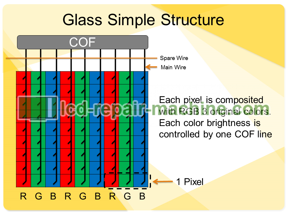 LCD LED TV Faults which can be repaired by laser machine